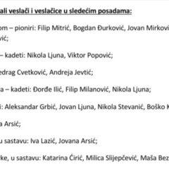 Prvenstvo Srbije u veslanju za sve kategorije